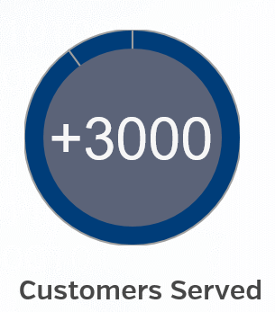 3000_Customers_Served.png